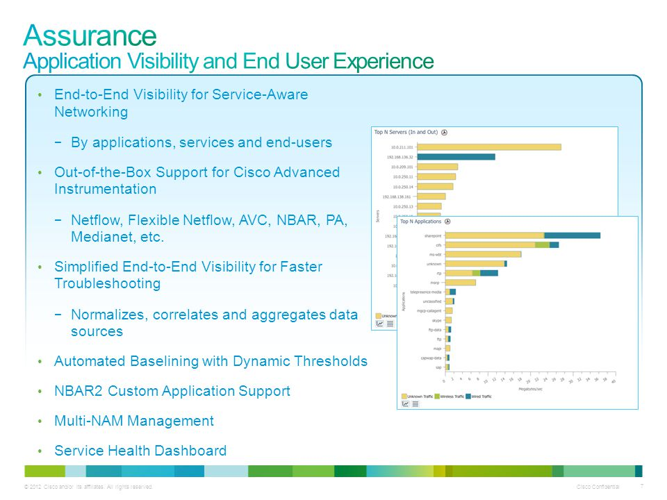 Assurance Application Visibility and End User Experience