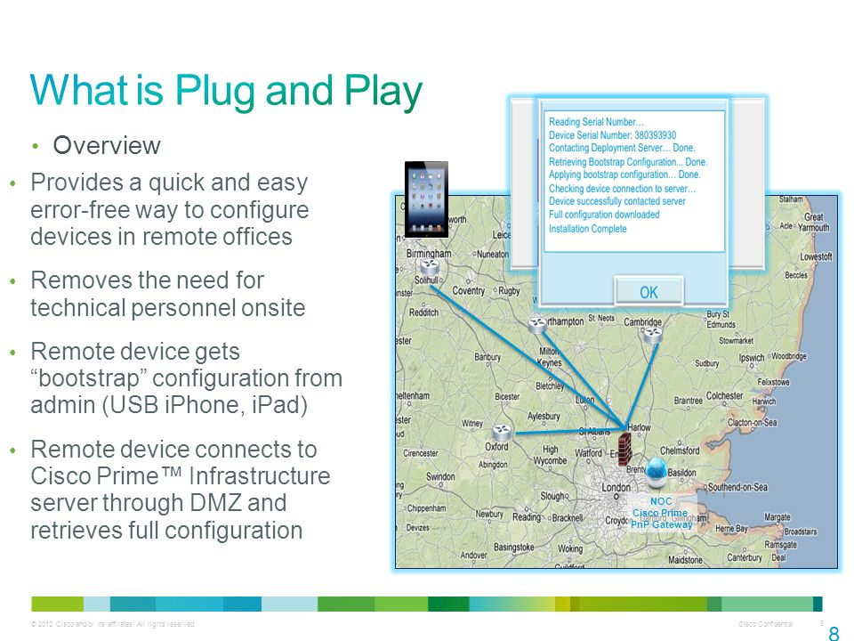 What is Plug and Play Overview