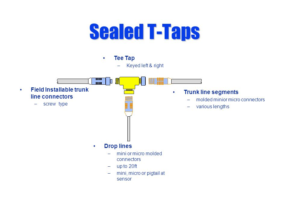 Sealed T-Taps Tee Tap Field Installable trunk line connectors