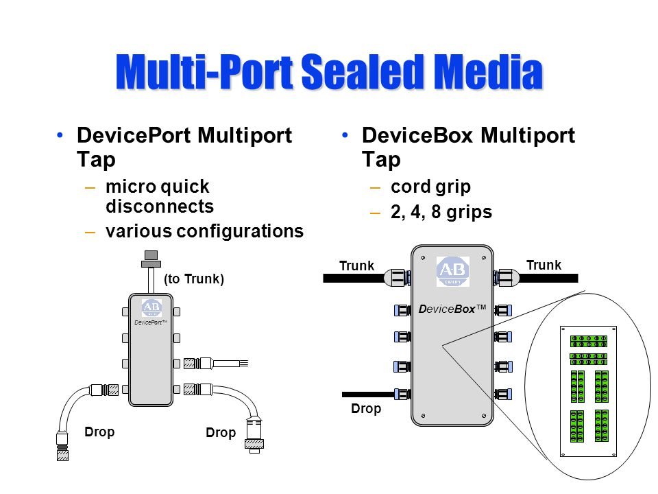 Multi-Port Sealed Media