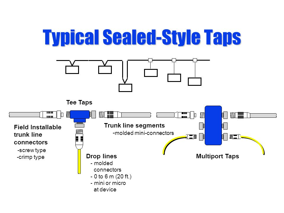 Typical Sealed-Style Taps