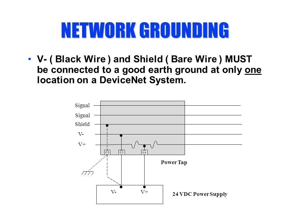 NETWORK GROUNDING V- ( Black Wire ) and Shield ( Bare Wire ) MUST be connected to a good earth ground at only one location on a DeviceNet System.