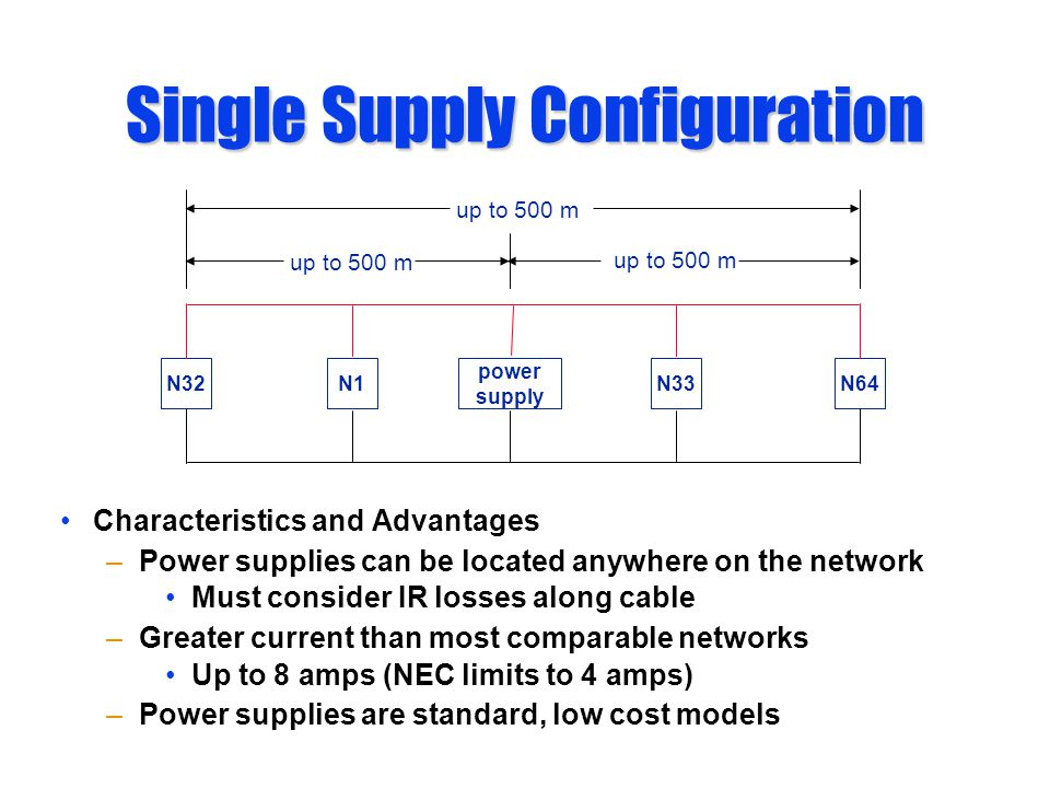 Single Supply Configuration
