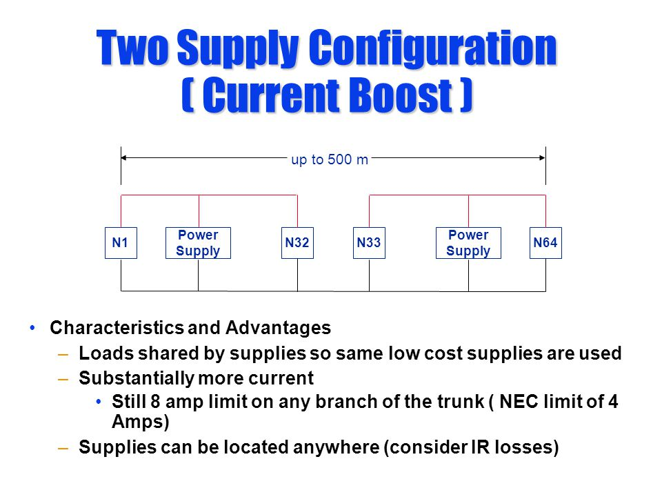 Two Supply Configuration ( Current Boost )