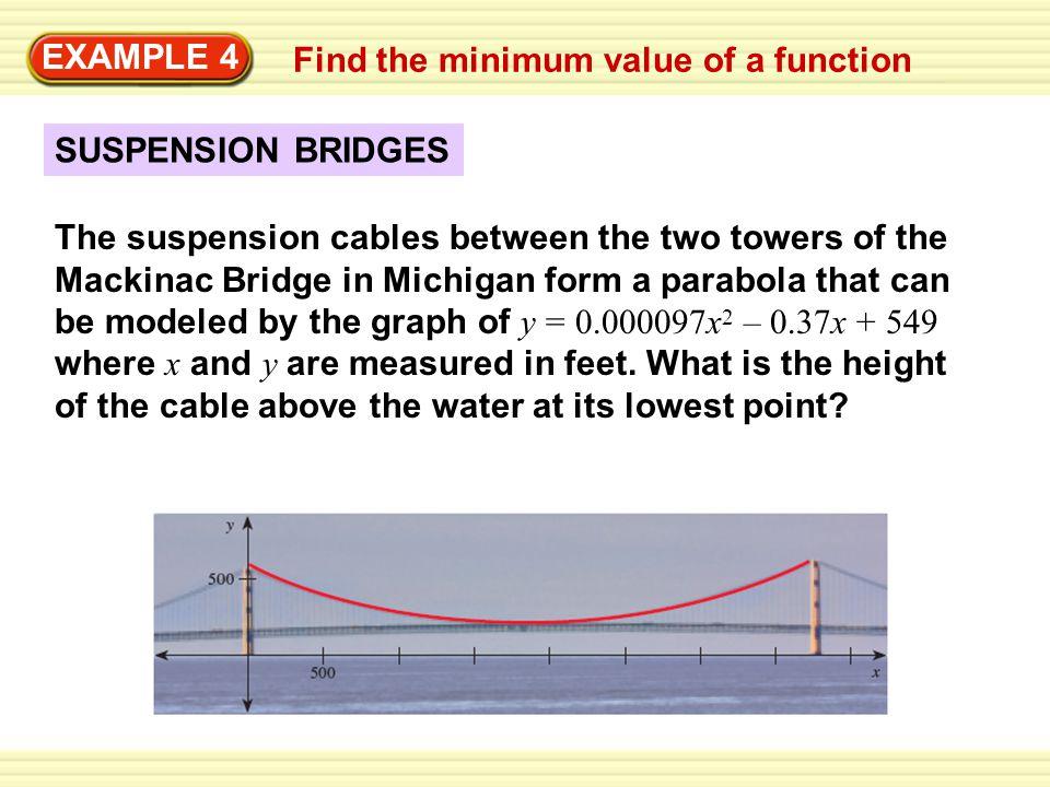 EXAMPLE 4 Find the minimum value of a function. SUSPENSION BRIDGES.