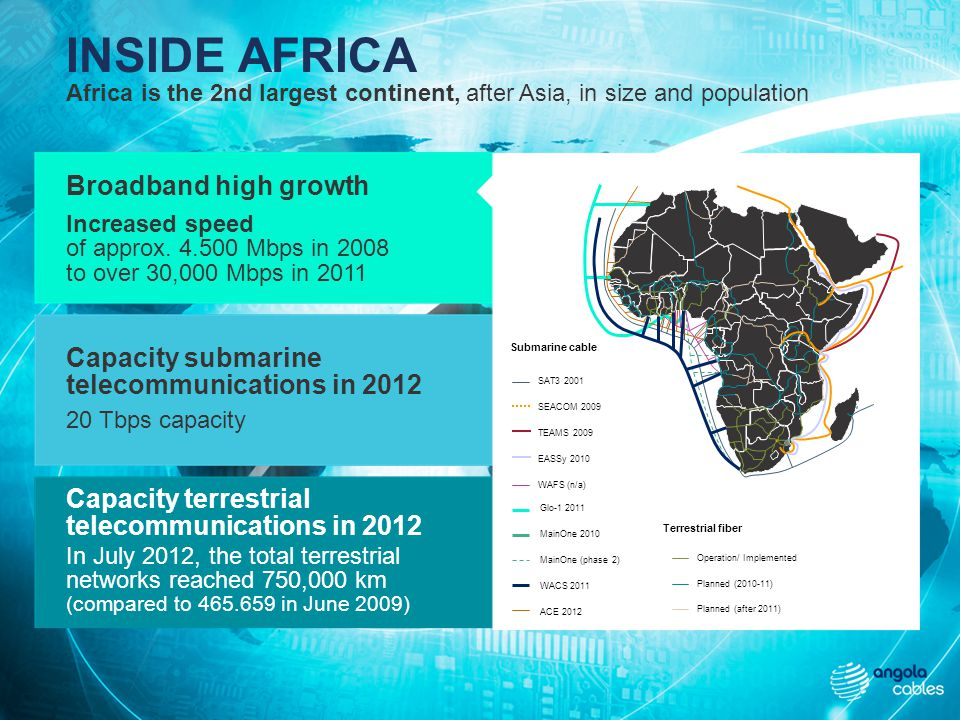 INSIDE AFRICA Broadband high growth