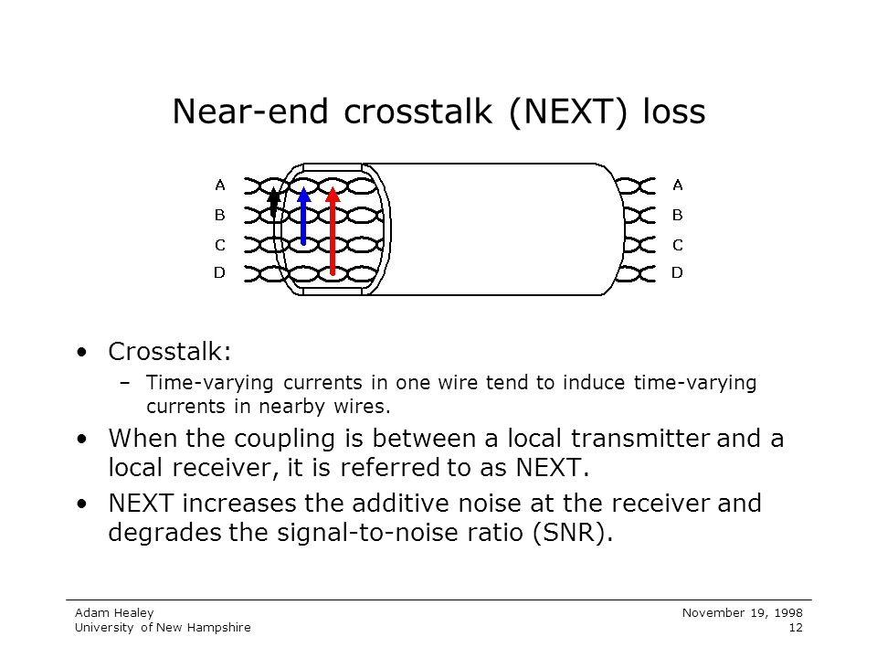 Near-end crosstalk (NEXT) loss
