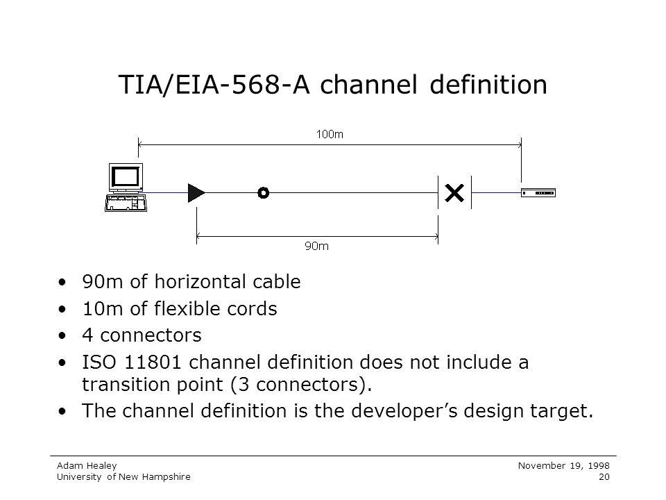 TIA/EIA-568-A channel definition
