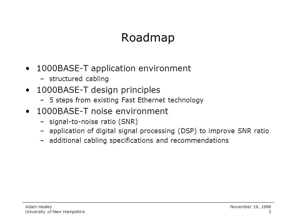 Roadmap 1000BASE-T application environment