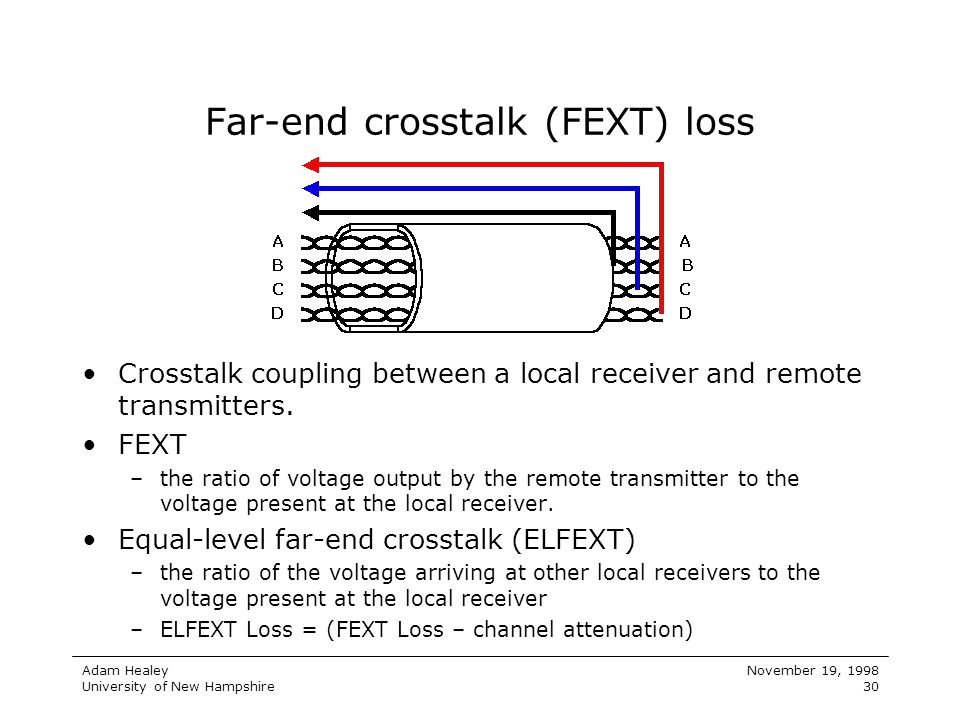 Far-end crosstalk (FEXT) loss