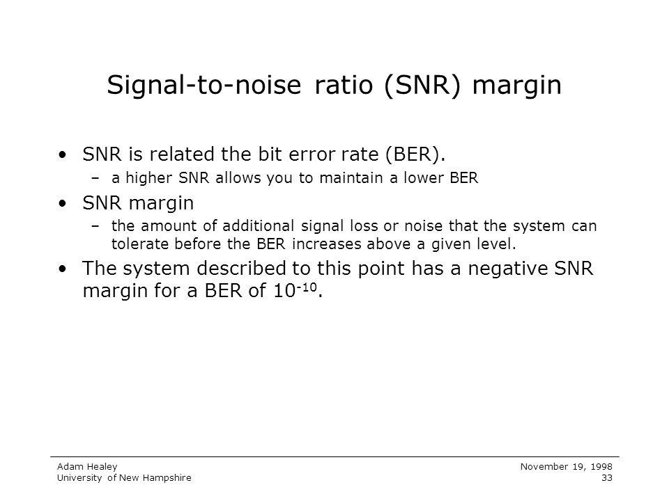 Signal-to-noise ratio (SNR) margin