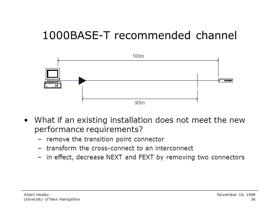 1000BASE-T recommended channel