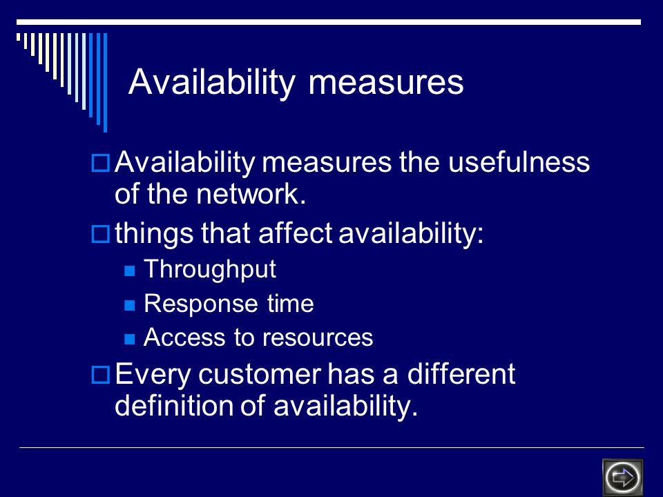 Availability measures
