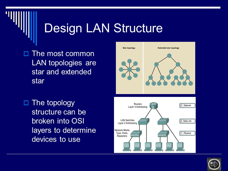 Design LAN Structure The most common LAN topologies are star and extended star.