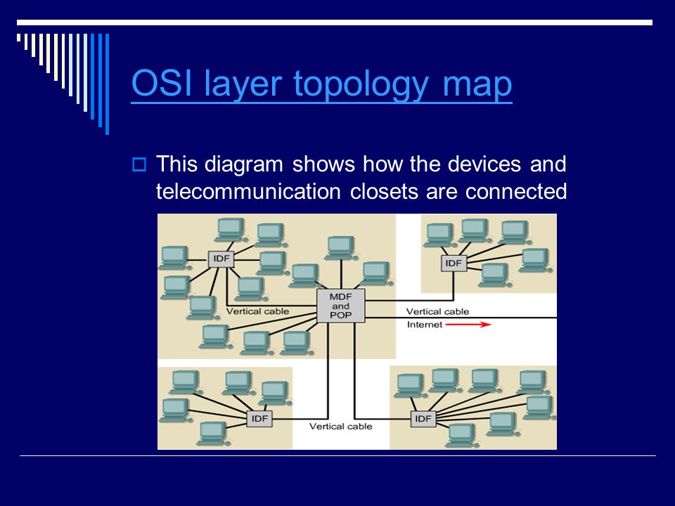 OSI layer topology map This diagram shows how the devices and telecommunication closets are connected.