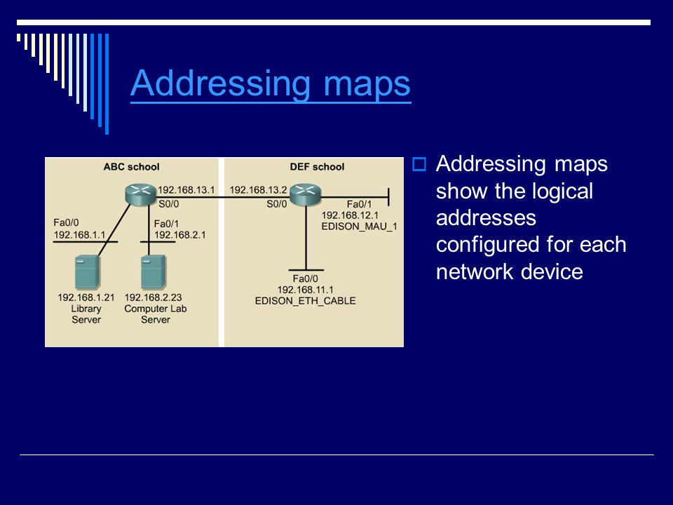 Addressing maps Addressing maps show the logical addresses configured for each network device