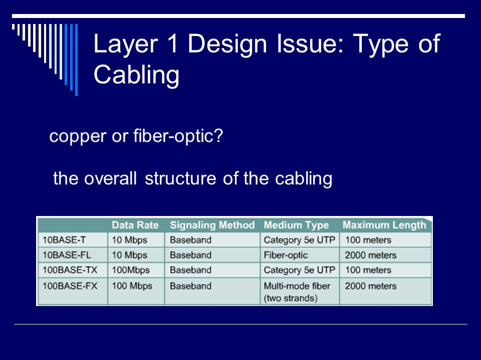 Layer 1 Design Issue: Type of Cabling