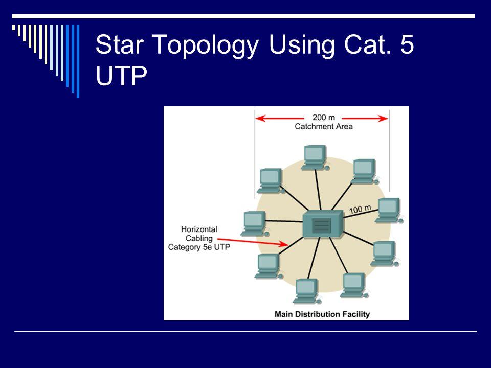 Star Topology Using Cat. 5 UTP