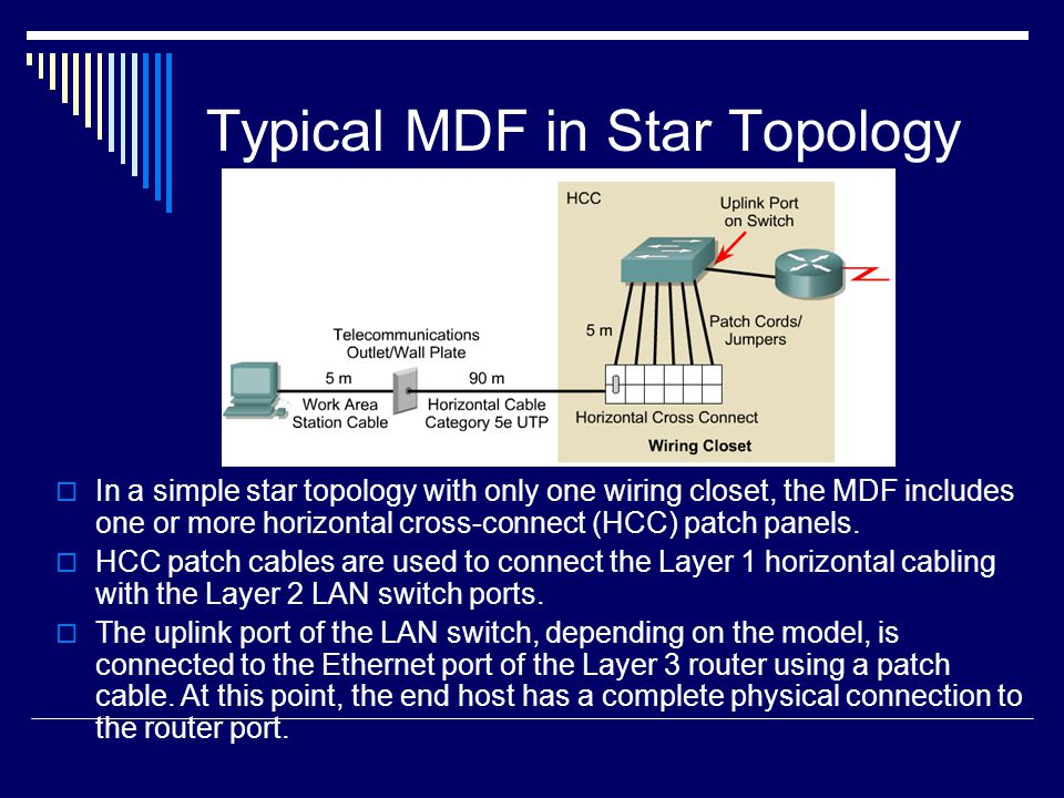 Typical MDF in Star Topology