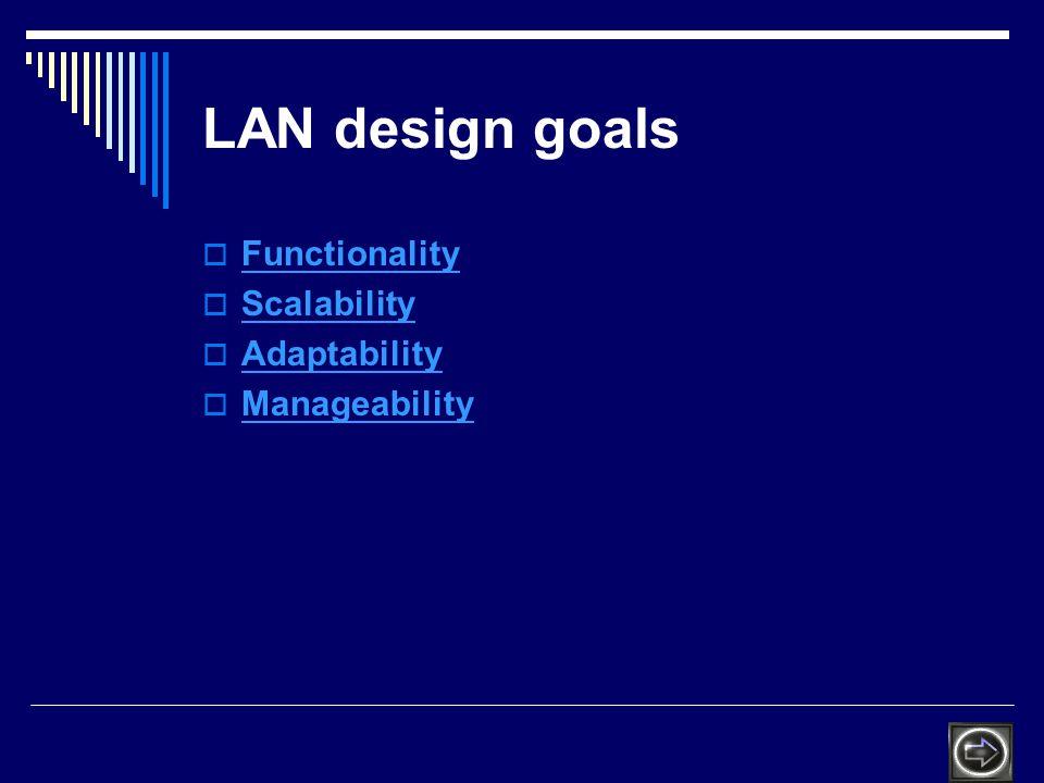 LAN design goals Functionality Scalability Adaptability Manageability