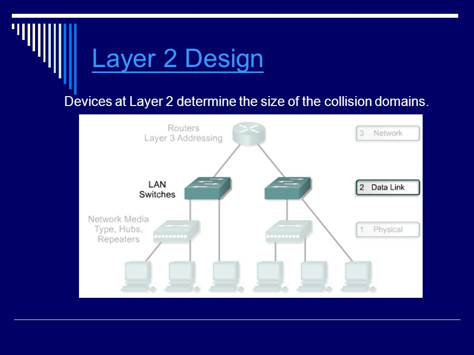 Devices at Layer 2 determine the size of the collision domains.