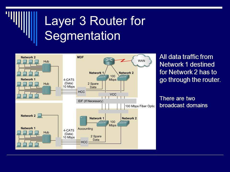Layer 3 Router for Segmentation