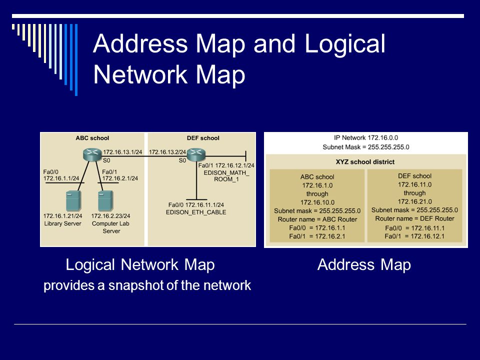 Address Map and Logical Network Map
