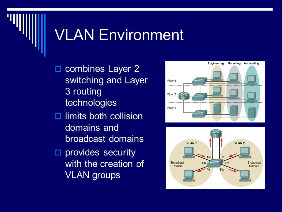 VLAN Environment combines Layer 2 switching and Layer 3 routing technologies. limits both collision domains and broadcast domains.