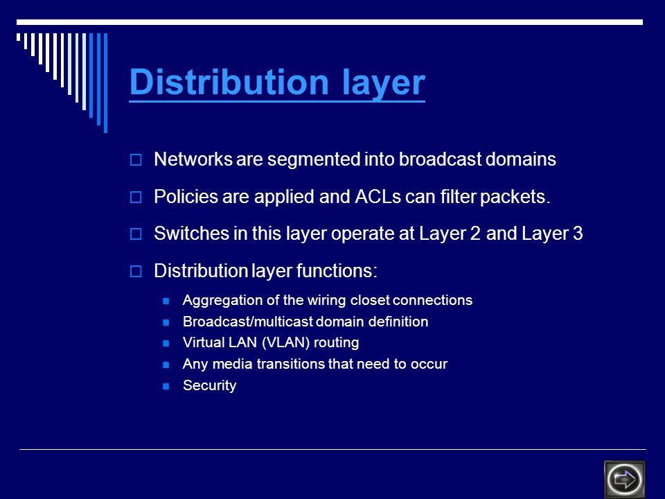 Distribution layer Networks are segmented into broadcast domains
