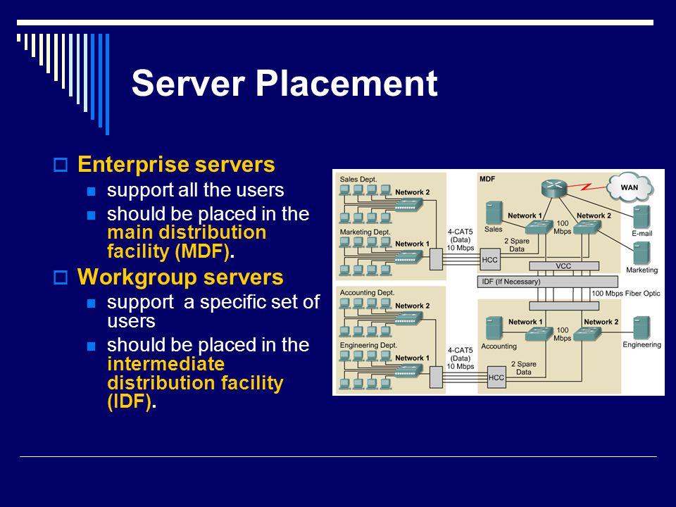 Server Placement Enterprise servers Workgroup servers