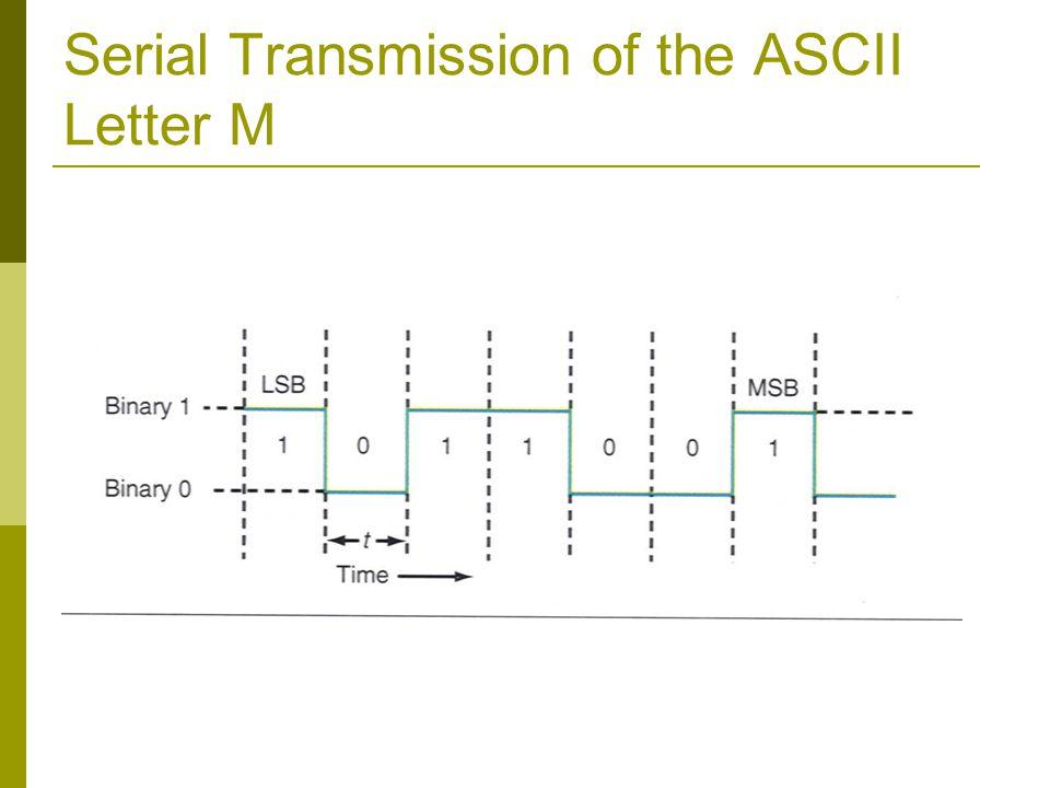 Serial Transmission of the ASCII Letter M