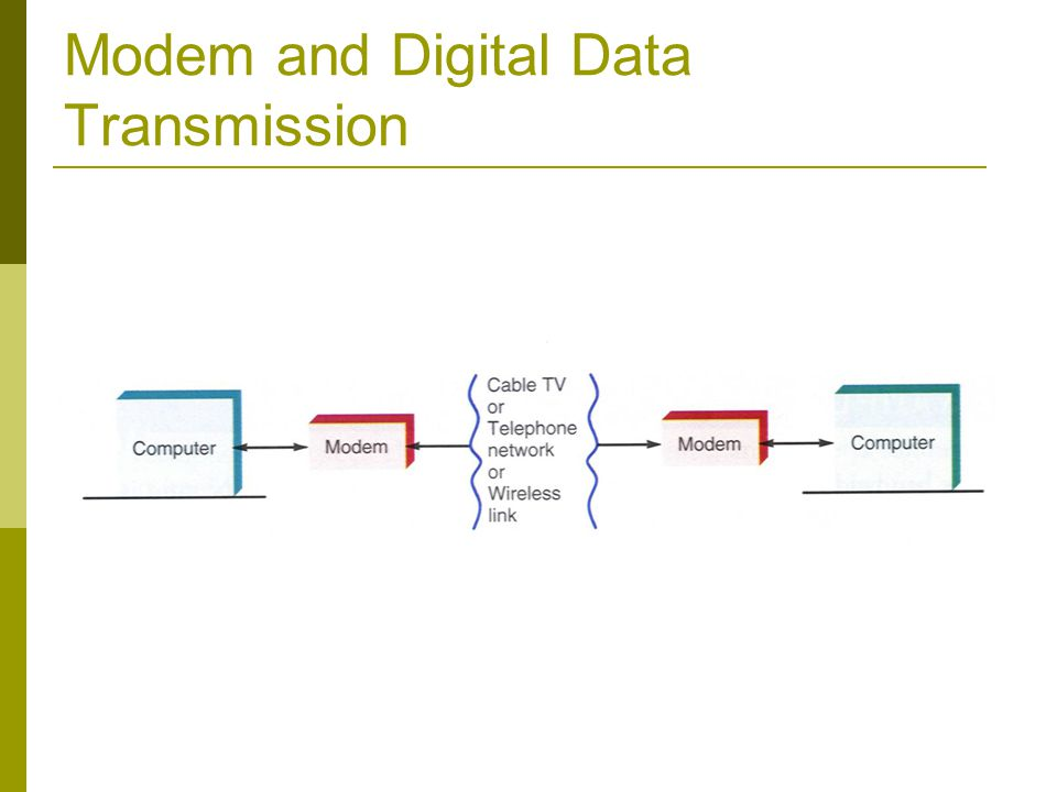 Modem and Digital Data Transmission