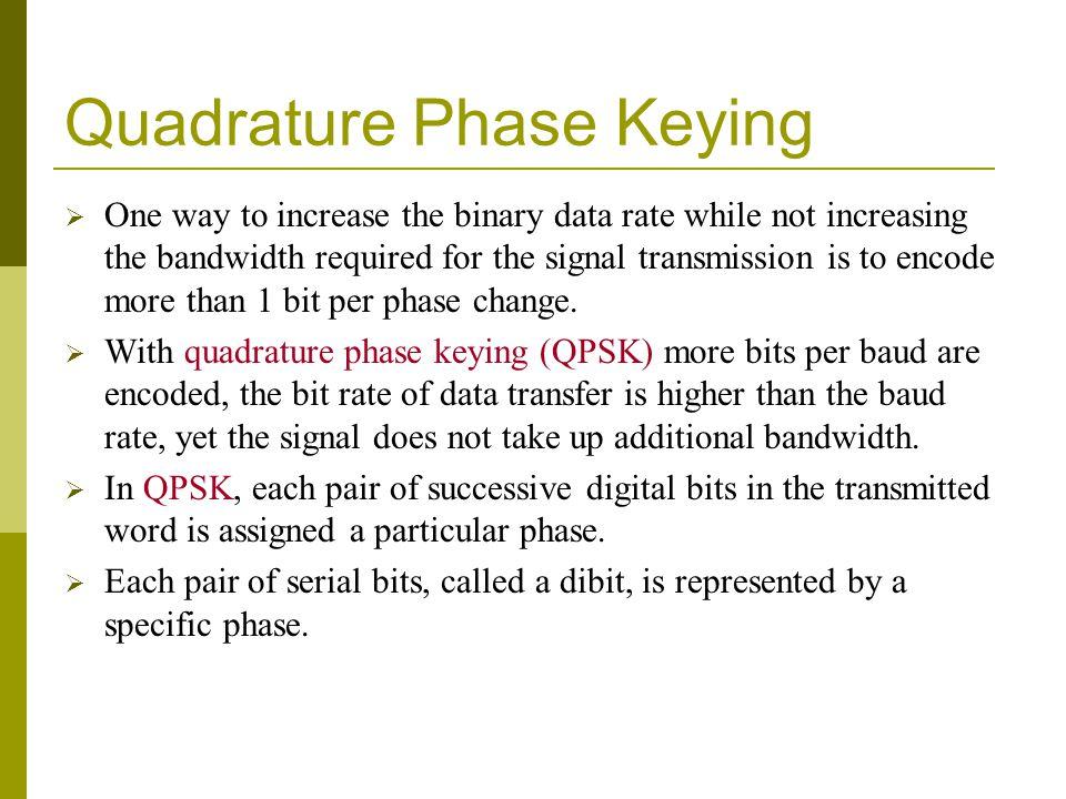 Quadrature Phase Keying