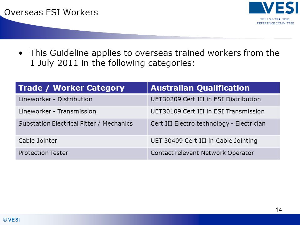Overseas ESI Workers This Guideline applies to overseas trained workers from the 1 July 2011 in the following categories: