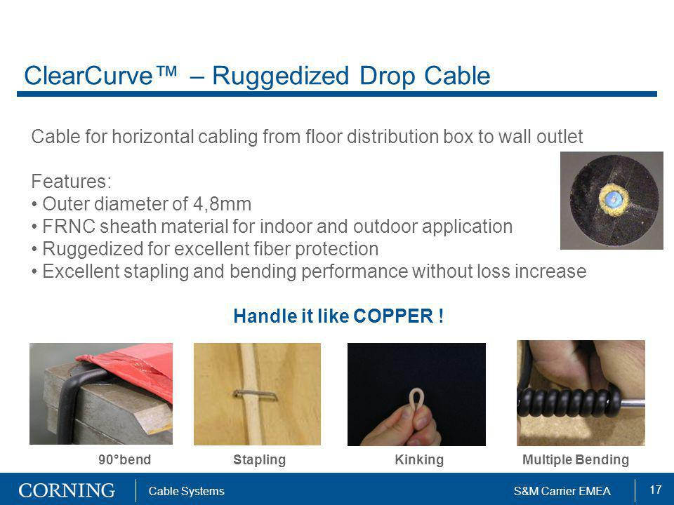 ClearCurve™ – Ruggedized Drop Cable