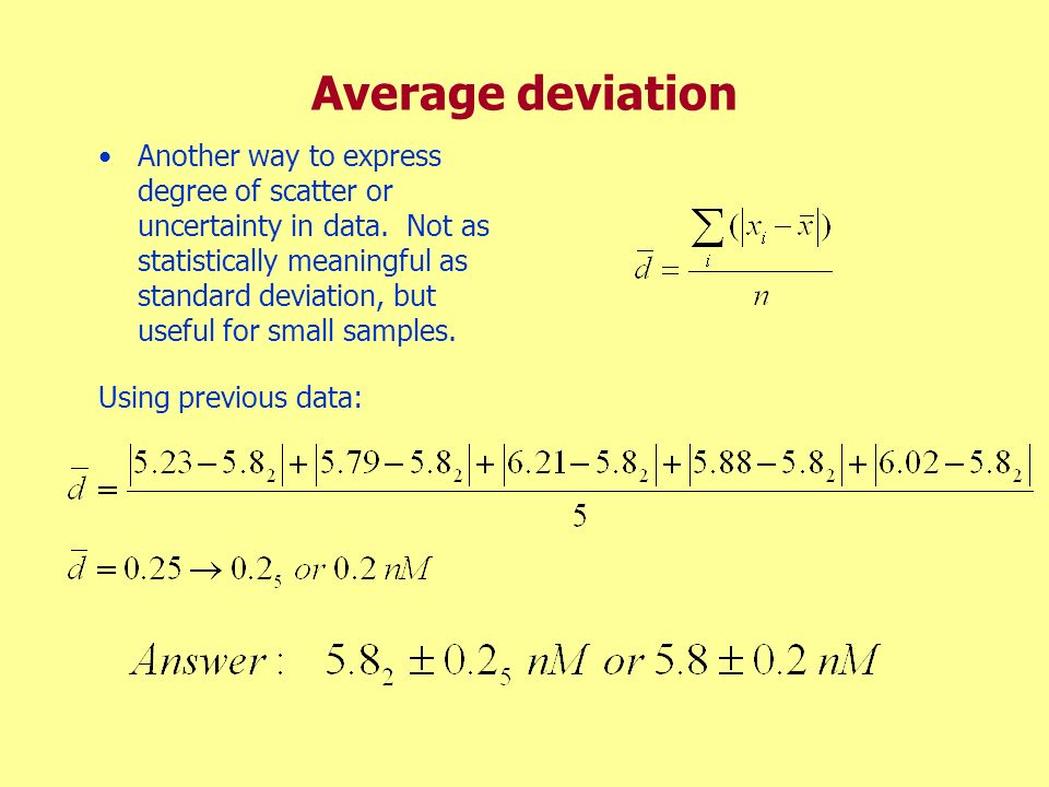 Average deviation