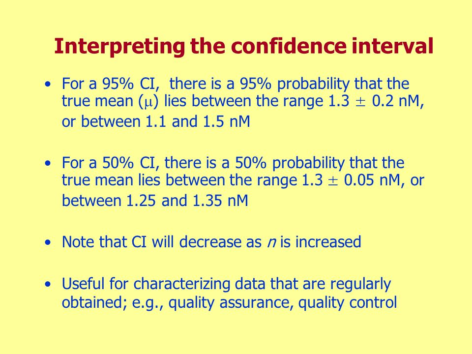 Interpreting the confidence interval