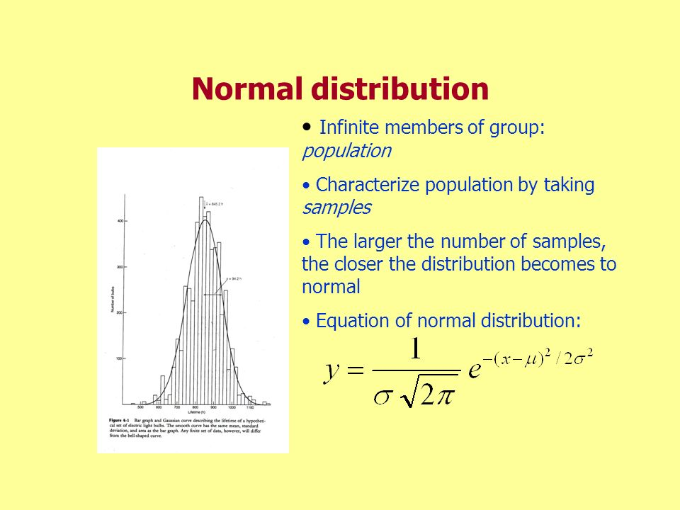 Normal distribution Infinite members of group: population