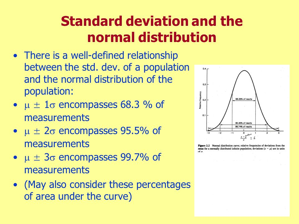 Standard deviation and the normal distribution