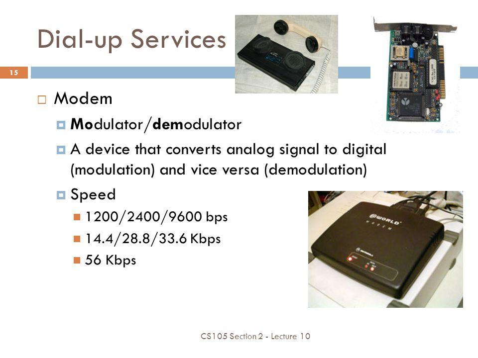 Dial-up Services Modem Modulator/demodulator