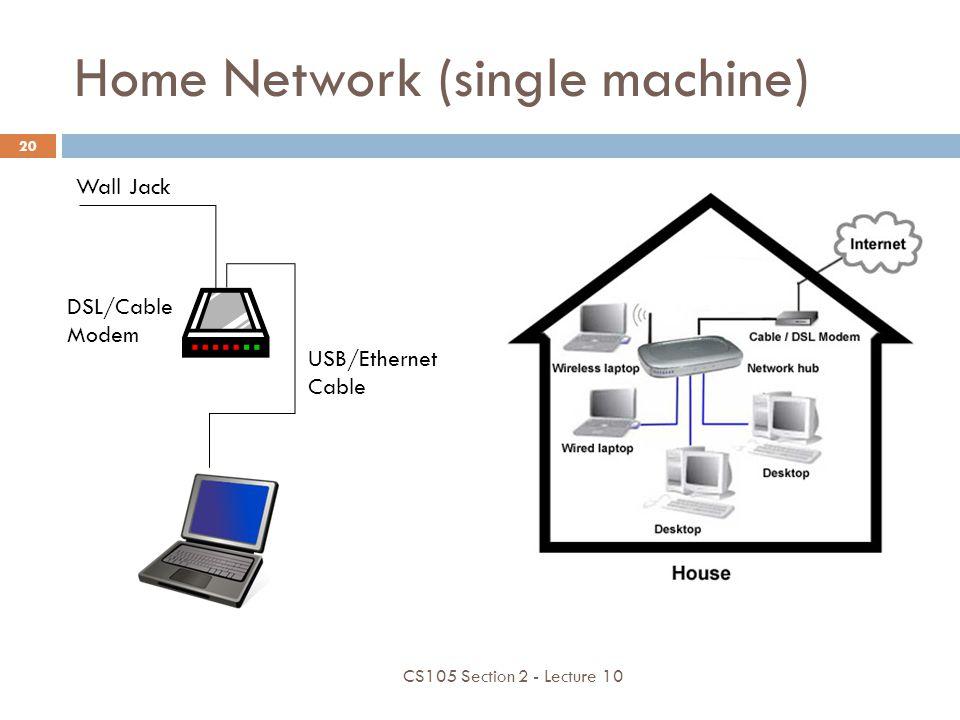 Home Network (single machine)
