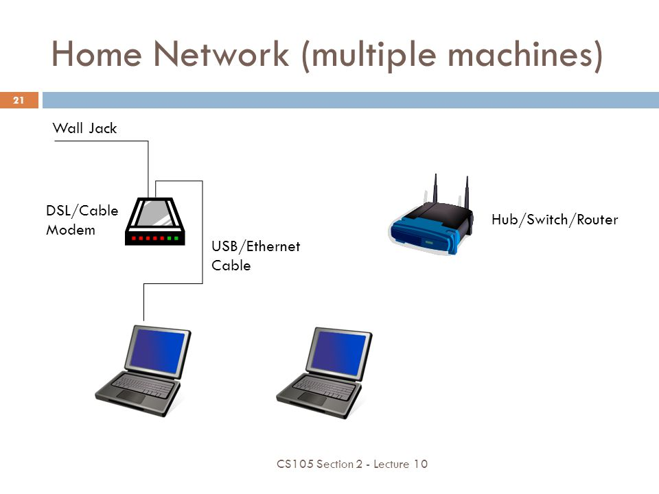 Home Network (multiple machines)