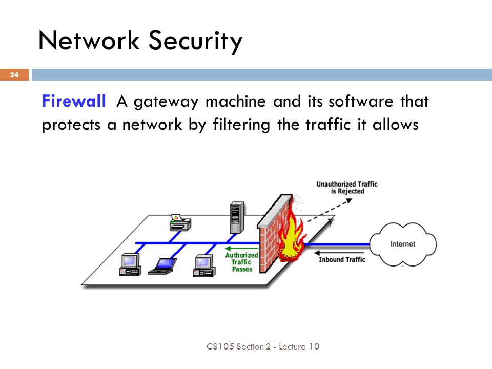 Network Security Firewall A gateway machine and its software that protects a network by filtering the traffic it allows.