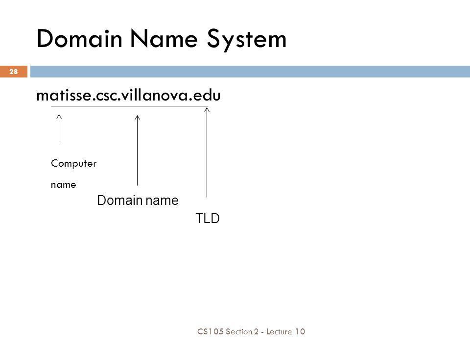 Domain Name System matisse.csc.villanova.edu Domain name TLD Computer