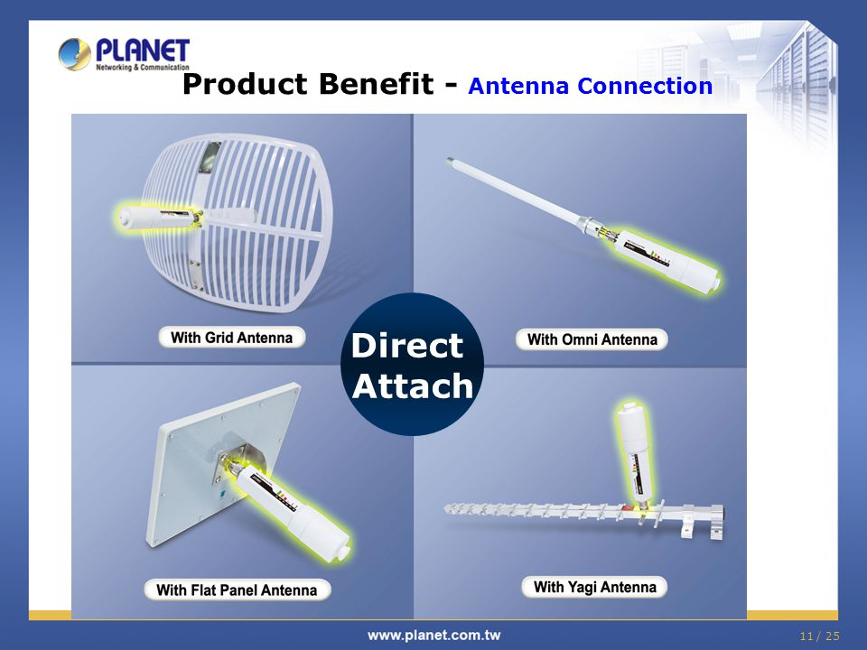 Product Benefit - Antenna Connection