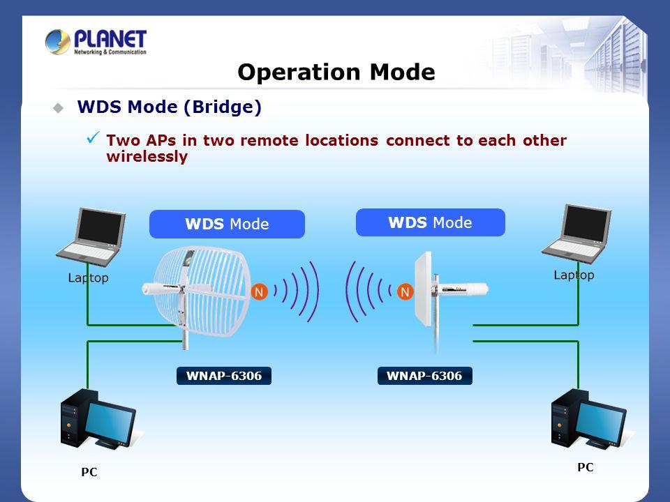 Operation Mode WDS Mode (Bridge)