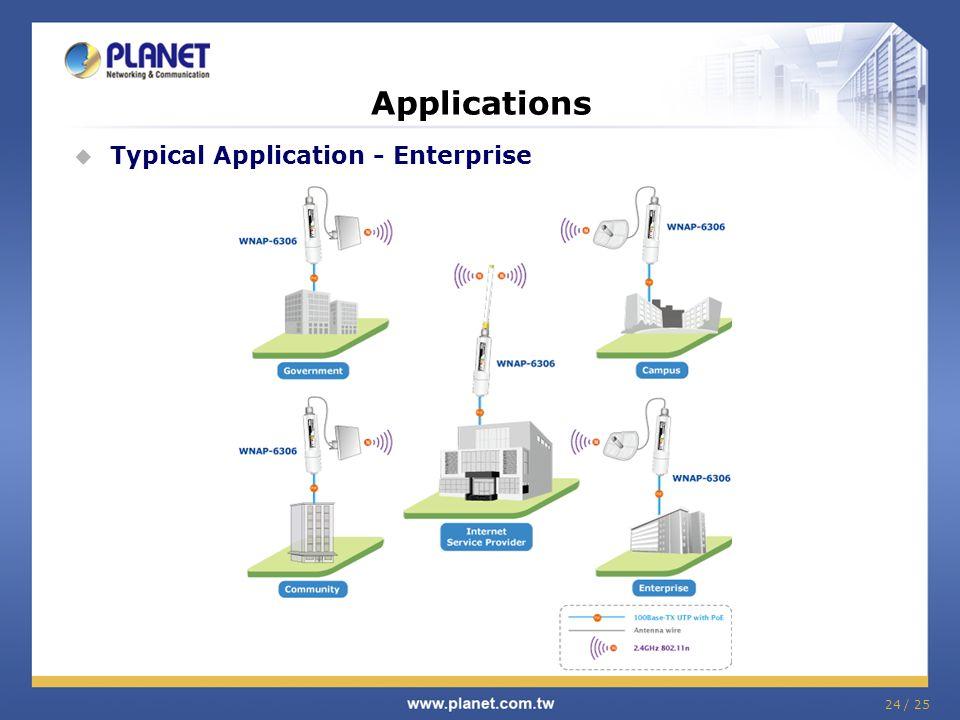 Applications Typical Application - Enterprise
