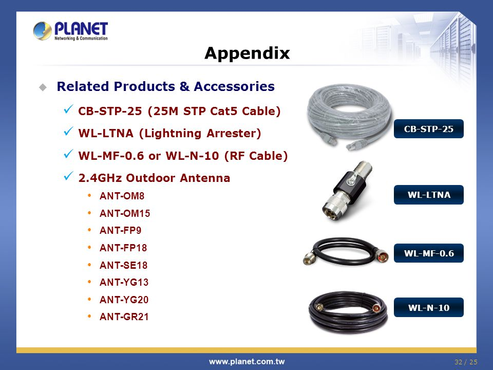 Appendix Related Products & Accessories CB-STP-25 (25M STP Cat5 Cable)