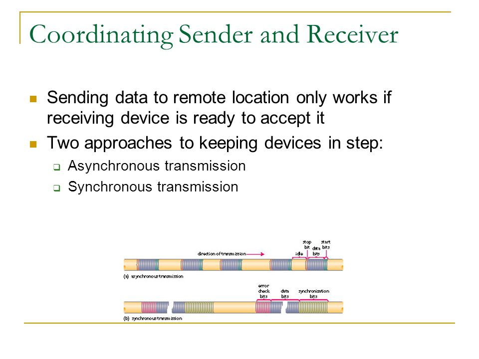 Coordinating Sender and Receiver