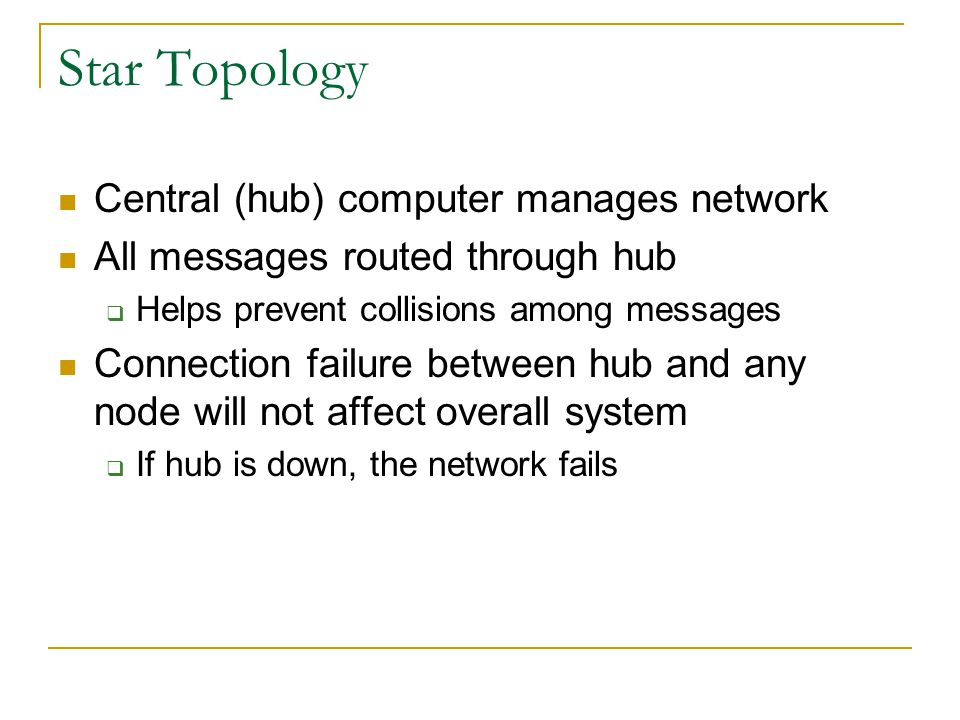 Star Topology Central (hub) computer manages network
